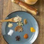 Curry: History and Recipe